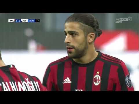 AC Milan vs Juventus Full Match 28 October 2017 ᴴᴰ