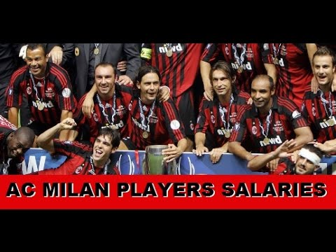 AC Milan Players Salaries 2014