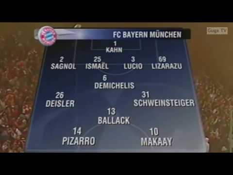 AC Milan vs Bayern Munchen 4-1 – UCL 2005/2006 – Full Highlights