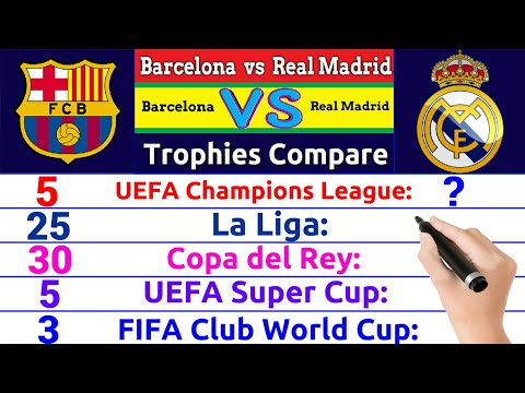 Barcelona vs Real Madrid Rivalry Comparison ⚽ Elclasico Total Match, Trophies, Biggest Win & More