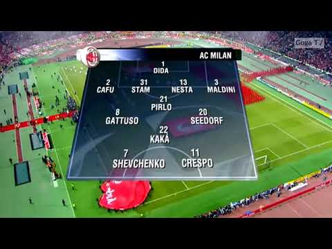 Liverpool FC vs Ac Milan (3-3) #Final Ucl 2005 #Highlight All Goal #Penalty (3-2)