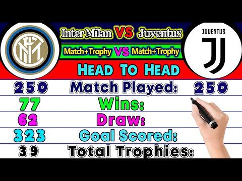 Inter Milan Vs Juventus Head To Head Total Match, Trophies Compared. ⚽ Juventus Vs Inter Milan Stats