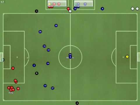 Inter Milan 2-2 AC Milan (Football Manager 2008)