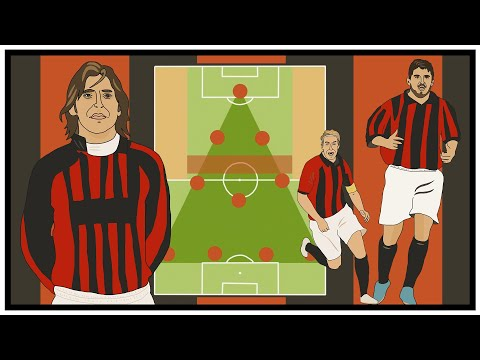 Tactics Explained: AC Milan's 2007 Champions League Winning Team